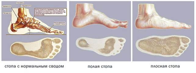 Анализ на гепатит дзержинск